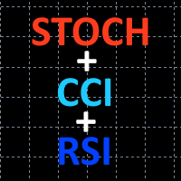 cci rsi stochastinė strategija)