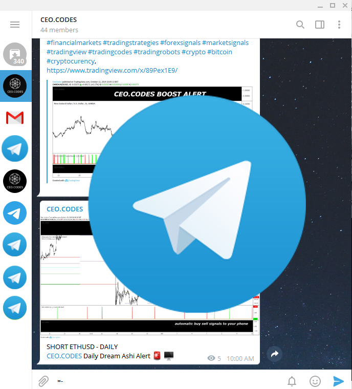 telegram channels btc)