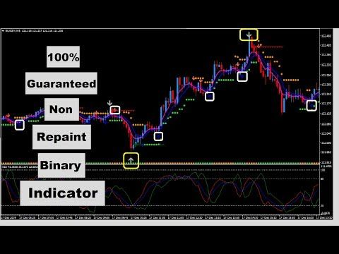 binary metatrader)