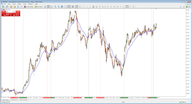 Abcd forex strategie